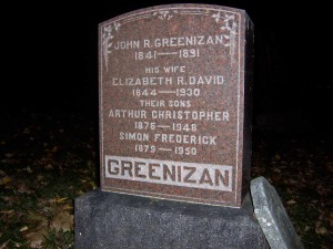 John Reynolds Greenizan